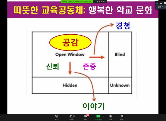 2021 동부 중등 서울형혁신학교 신규·전입교원 연수